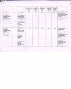 Государственное задание на 2014 год-page-002
