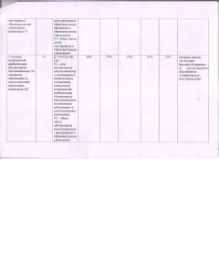 Государственное задание на 2014 год-page-004