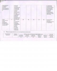 Государственное задание на 2014 год-page-006