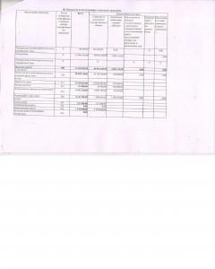 ПФХД 2014г-page-006