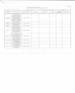 Результаты проверок контролирующих органов внутри района-page-001